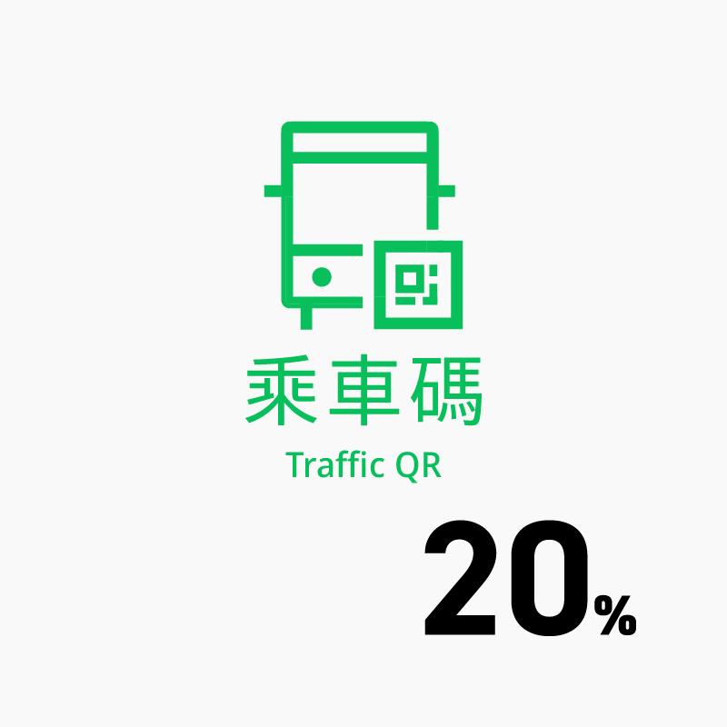 【乘車碼搭指定交通運輸工具】筆筆享 20% 點數回饋無上限!