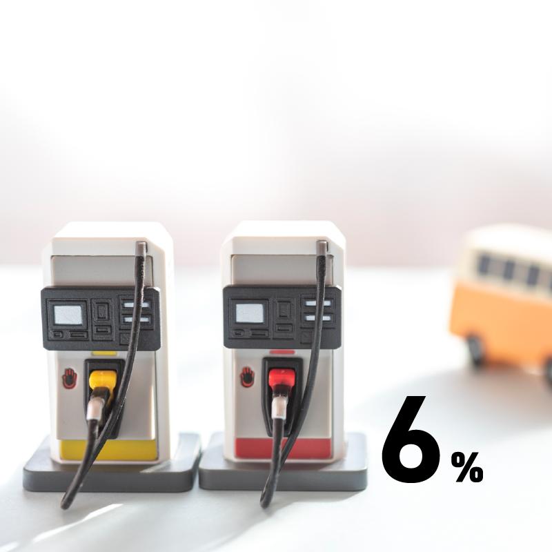 【指定加油站】 每週三週六週日消費最高享 5%,滿 NT$600 最高享 6%