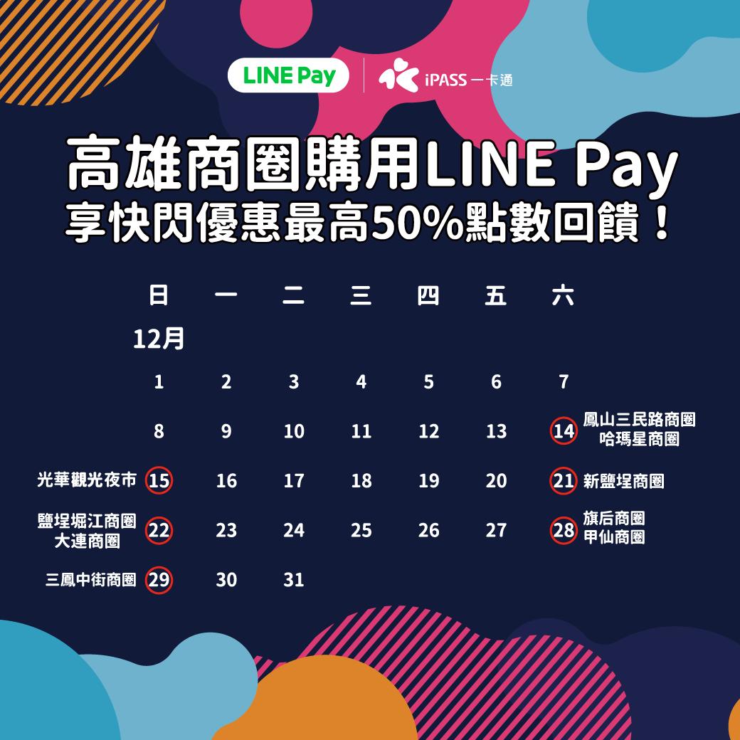 高雄商圈用LINE Pay