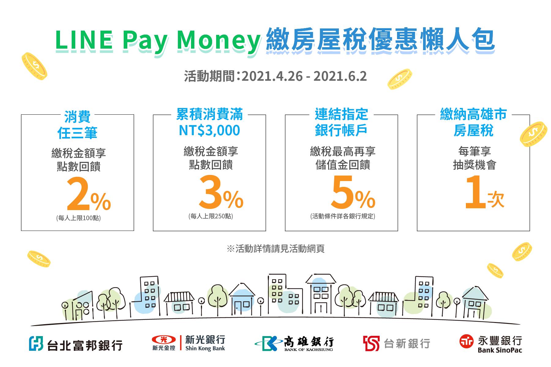 LINE Pay Money 繳房屋稅 2021 優惠懶人包