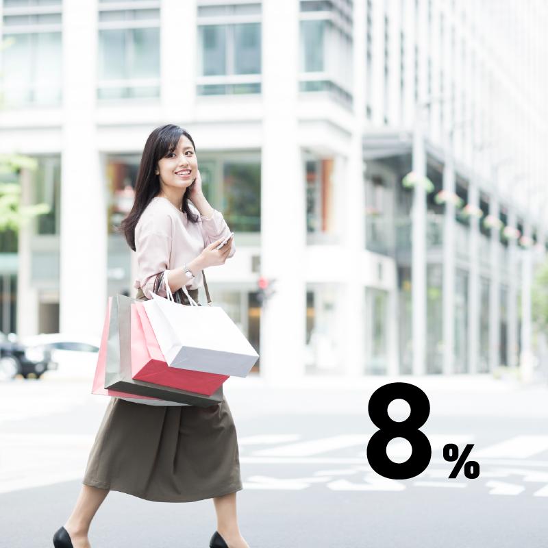 【指定百貨公司】選用LINE Pay Money滿額享8%點數回饋