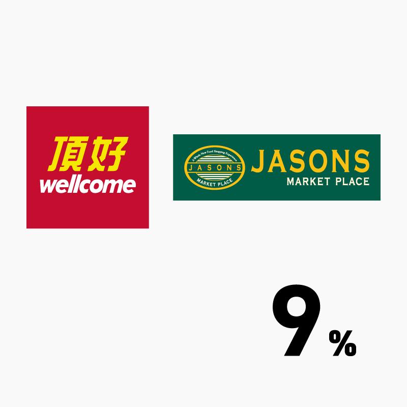 【頂好Wellcome JASONS】LINE Pay Money滿額享9%點數回饋